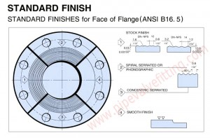 Standard Finish for Face of Flange ( ANSI B16.5)